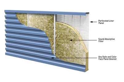 Acoustical panels for equipment screens roofscreen mfg - Exterior noise barrier materials ...