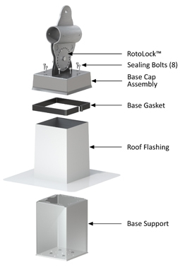 square base roof attachment system with rototlock by RoofScreen Mfg.