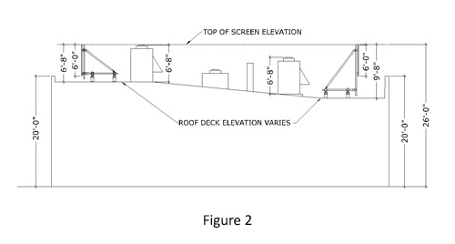 Illustration of roof screen heights on sloped roof top.